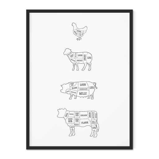 Butcher Chart Poster – Outline