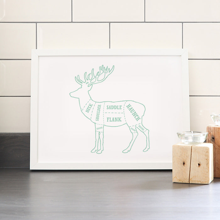 Venison Butcher Print – Outline