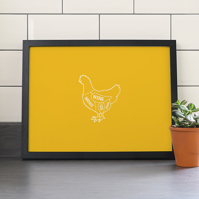 Chicken Butcher Print – Outline