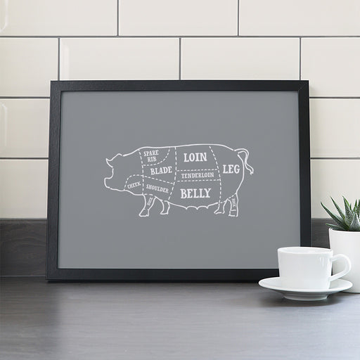 Pork Butcher Print – Outline