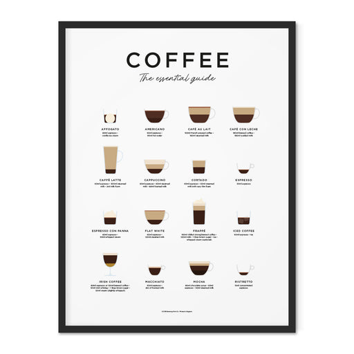 Coffee art print with 16 types of coffees