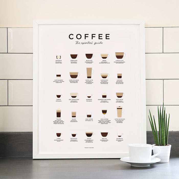Essential guide to Coffee print