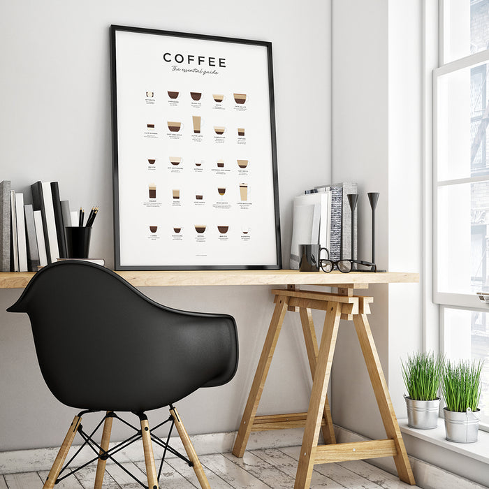 Coffee wall art print with 25 types of coffee drinks