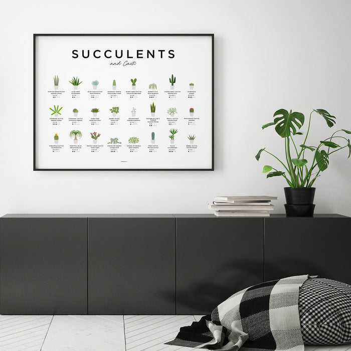 Succulents and Cactus Print Plant lover gift