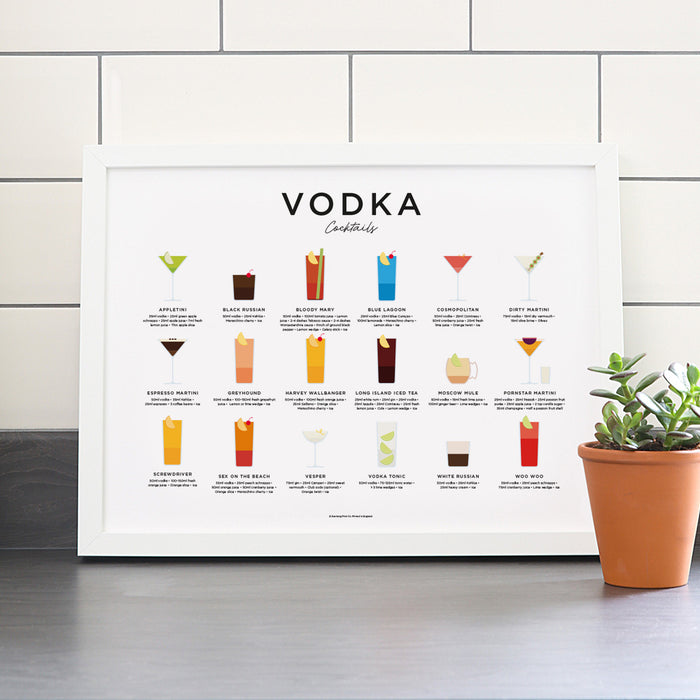 Vodka Cocktails Poster (Landscape)