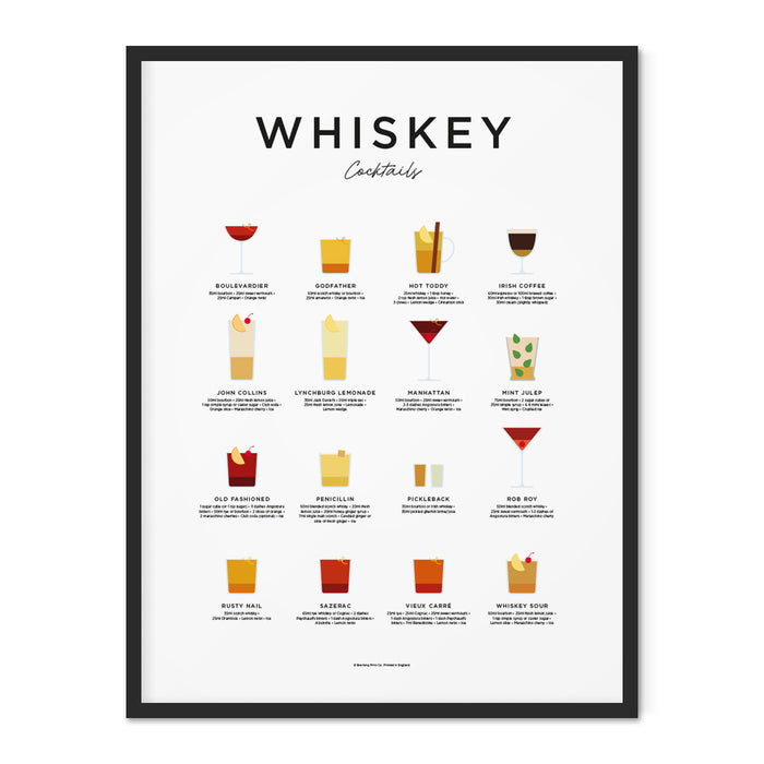 Whiskey Cocktails art print
