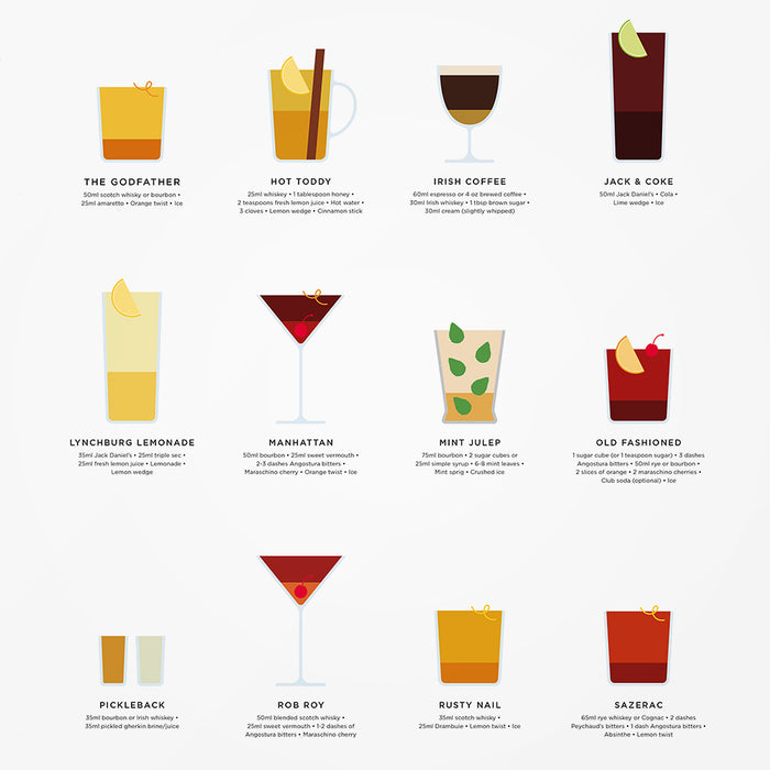 Whiskey Cocktails Poster