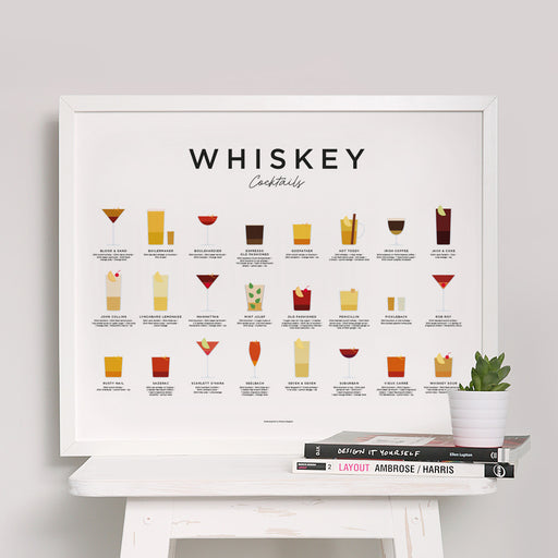 Whiskey Cocktails art print (landscape)