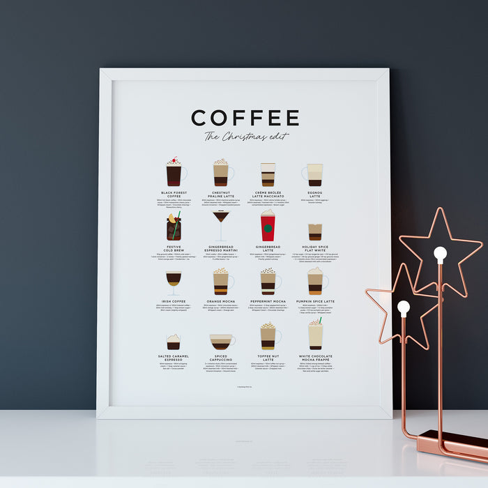 Christmas Coffee Poster – 16 Starbucks Inspired Coffee Recipes