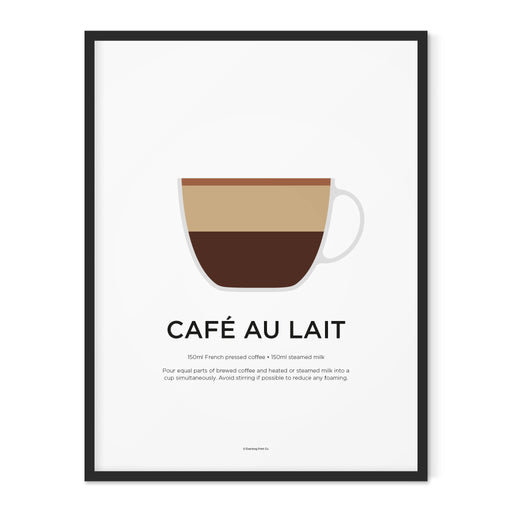 Café Au Lait coffee art print
