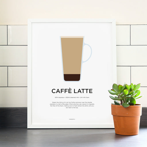Caffe Latte coffee poster