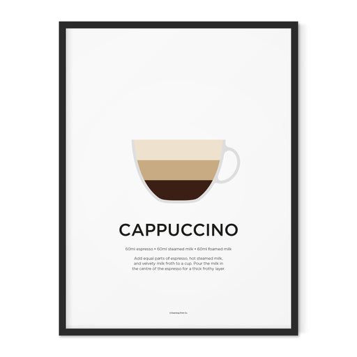 Cappuccino coffee art print