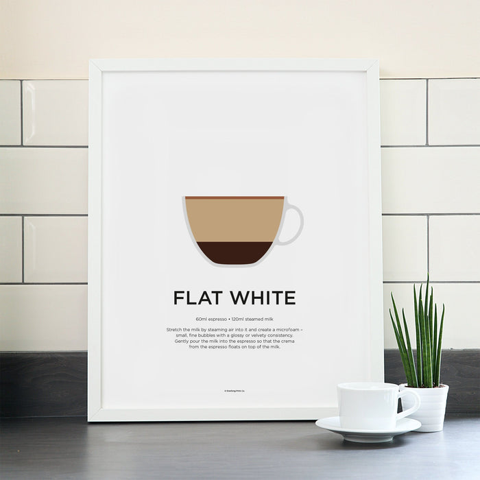 Flat White coffee poster