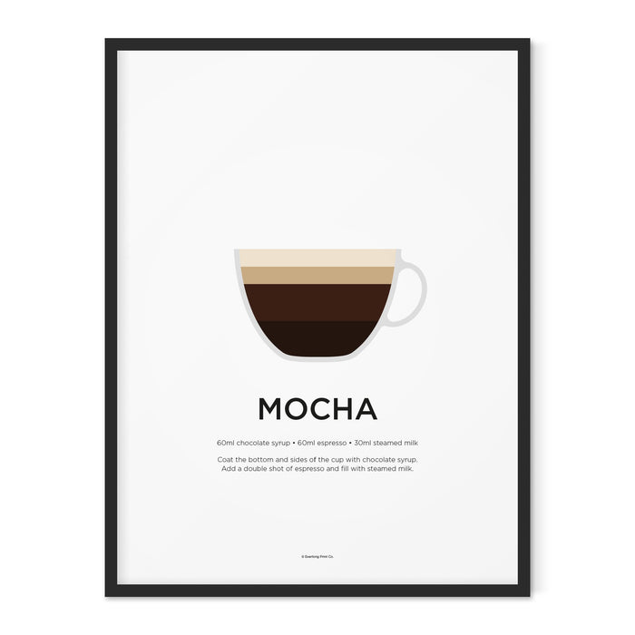 Mocha coffee art print