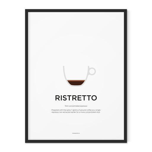 Ristretto coffee art print
