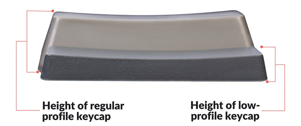Height comparison between normal profile keycap and low-profile keycap of Keychron K3 & K7