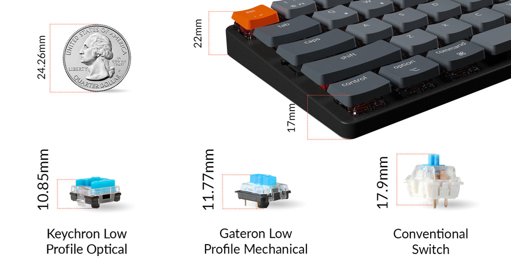 Keychron K7 low-profile optical switch is up to 40 percent slimmer than conventional mechanical switch