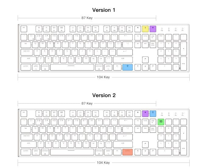 K1 Wireless Mechanical Keyboard – Keychron | Wireless