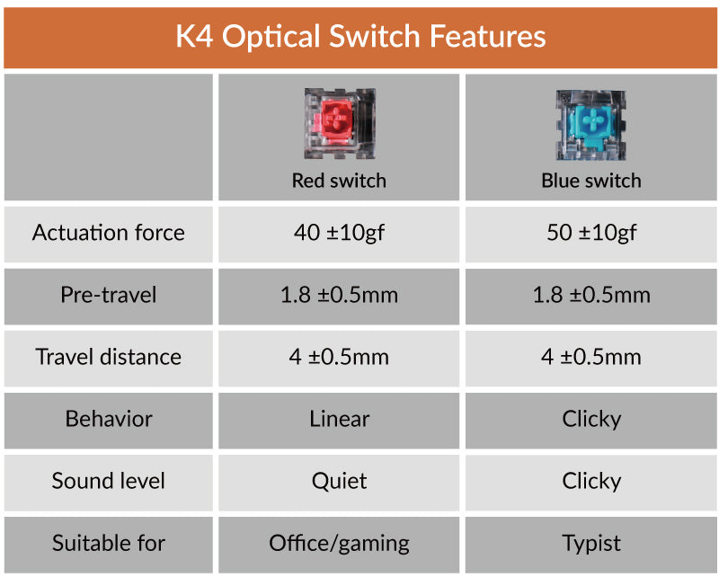 Keychron K4 96 percent wireless mechanical keyboard for Mac Windows Android red blue brown LK optical switch feature