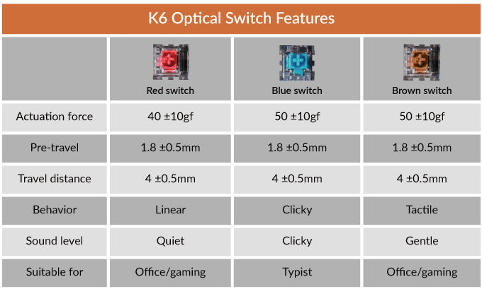 Keychron K6 65 percent compact wireless mechanical keyboard for Mac Windows - LK optical red blue brown switch feature