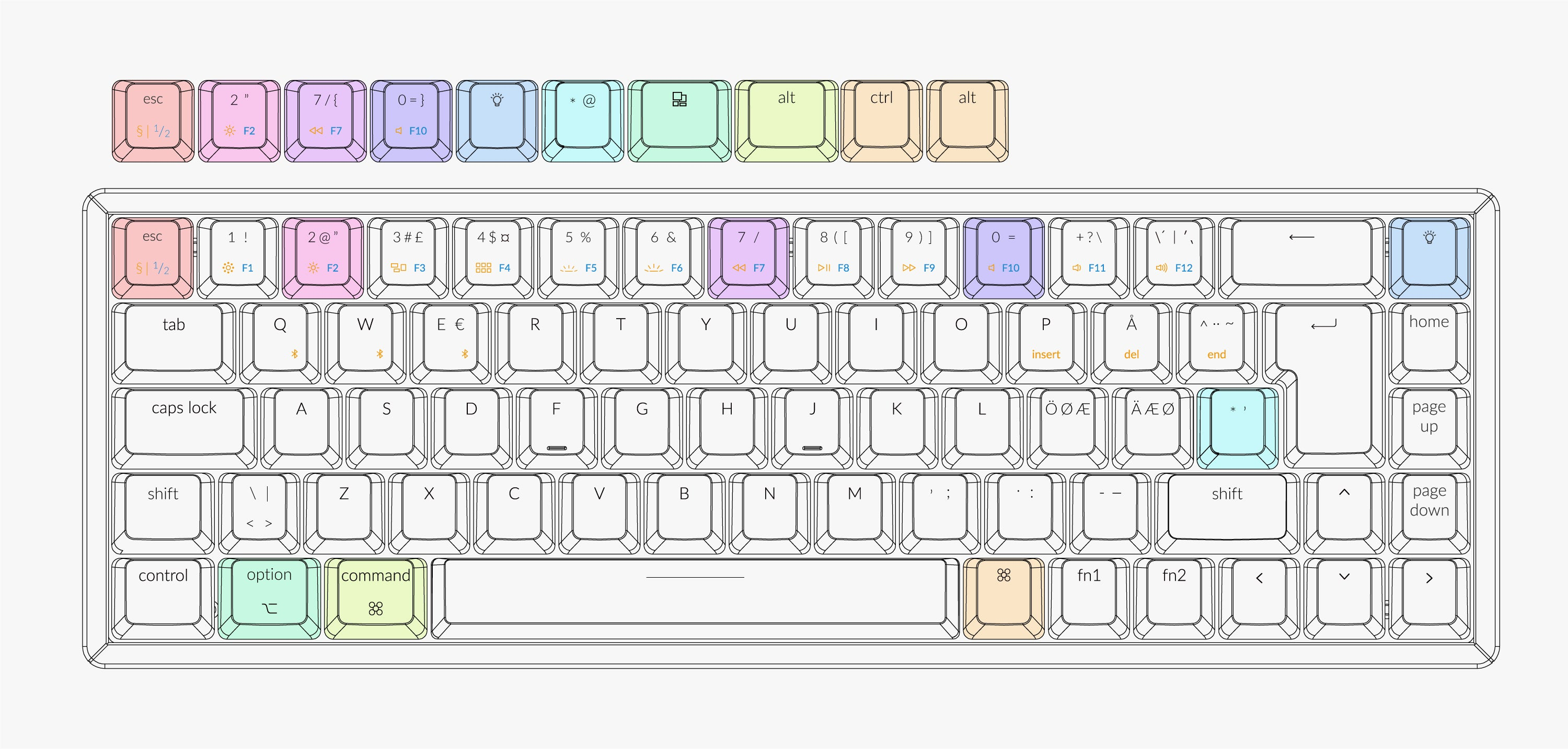 Keychron K6 65 percent compact wireless mechanical keyboard Nordic layout for Mac and Windows