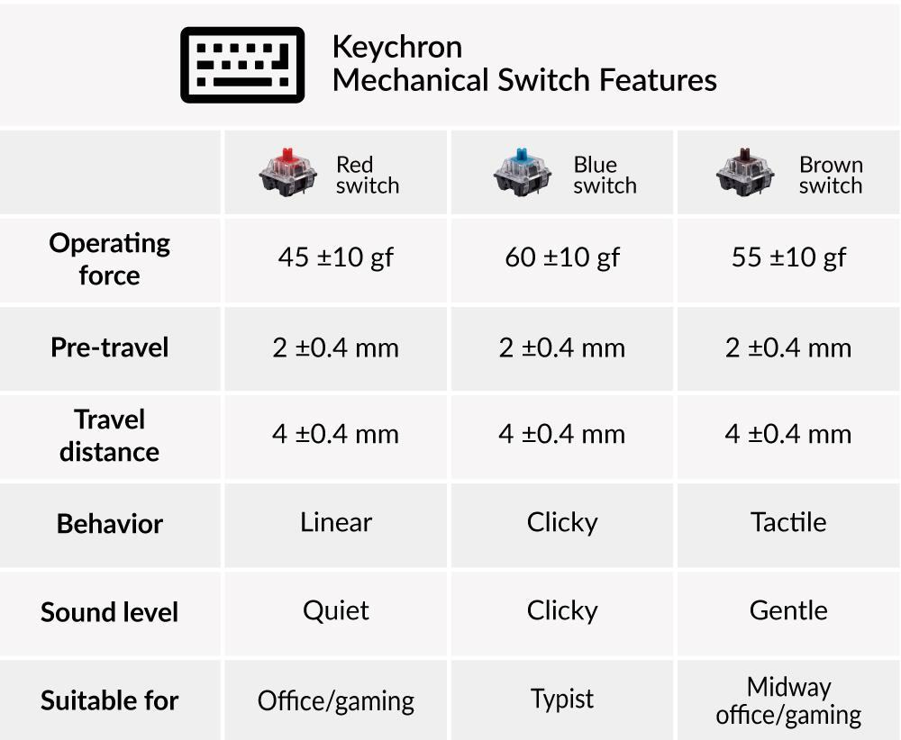 Keychron K8 tenkeyless wireless mechanical keyboard for Mac Windows - Gateron mechanical and hot-swappable red blue brown switch feature