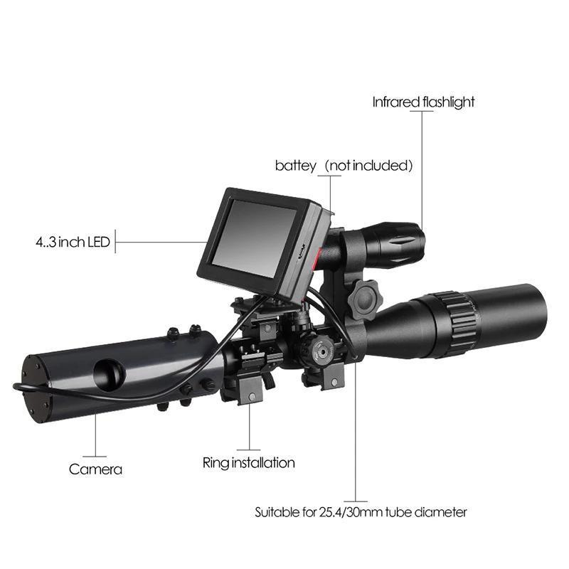 Clear Vision Scope™ - Official Retailer