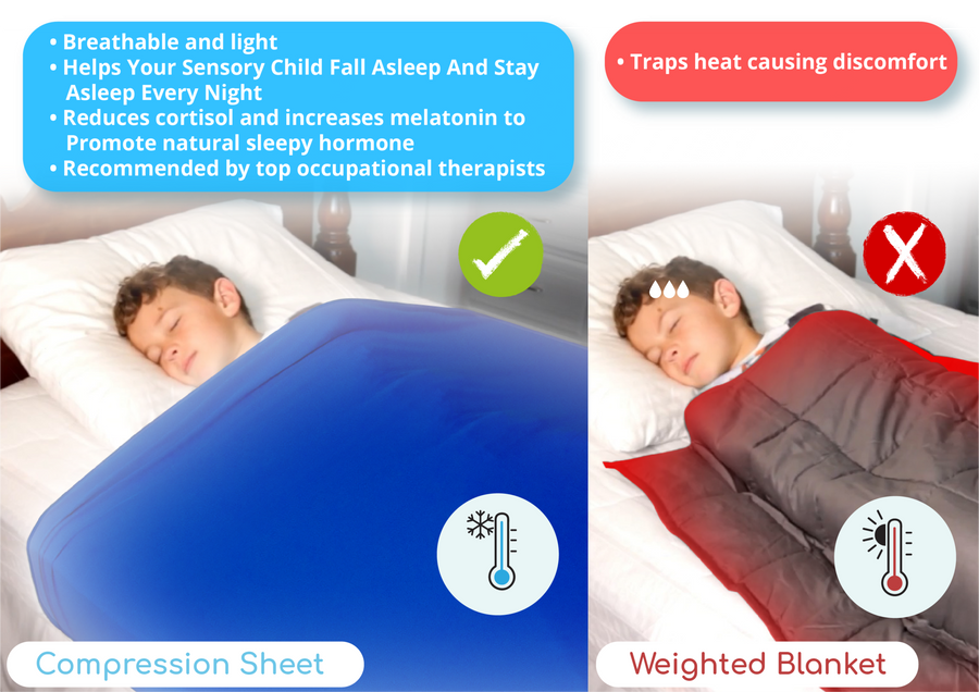Sensory Scout™ Official Retailer - Sensory Compression Blanket-Be Healthy Be Loved