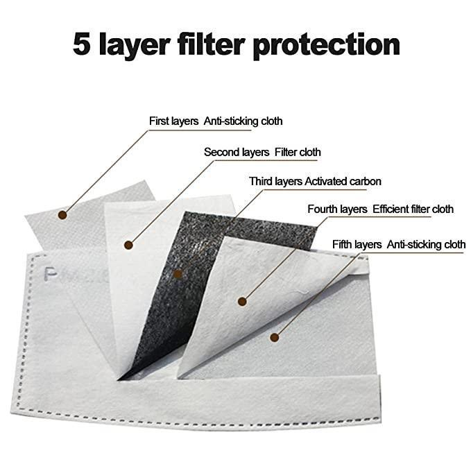Face Mask Activated Carbon Filter Replacements