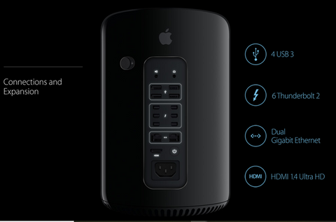MacPro connections