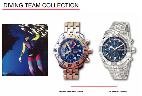 SECTOR DIVING TEAM COLLECTION
