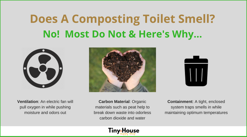 do composting toilets smell bad