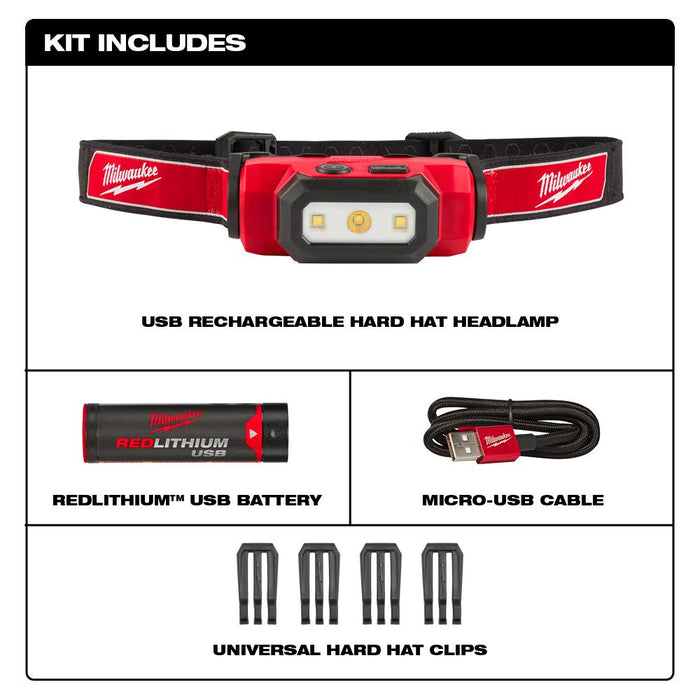 Milwaukee USB Rechargeable Hard Hat Headlamp components