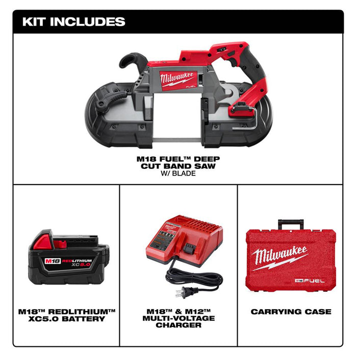 Milwaukee M18 FUEL™ Deep Cut Band Saw Kit components