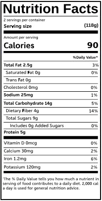 berry nutrition chart
