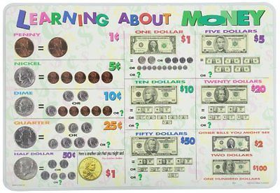 Placemat - Learning About Money