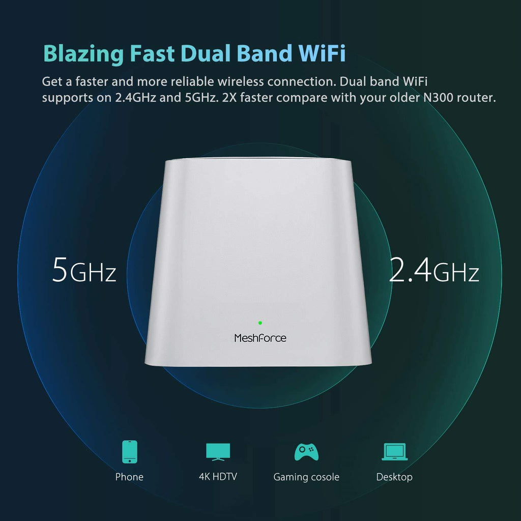 Meshforce M3 Dot - Range Extender for Meshforce Whole Home Mesh WiFi System