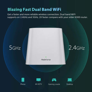 MeshForce M3 Dot Wall Plug WiFi Extender, Works with MeshForce WiFi System