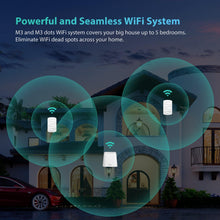 Load image into Gallery viewer, MeshForce Whole Home Mesh WiFi System M3 Suite (1 WiFi Point + 2 WiFi Dot),  for 5+ Bedrooms Home