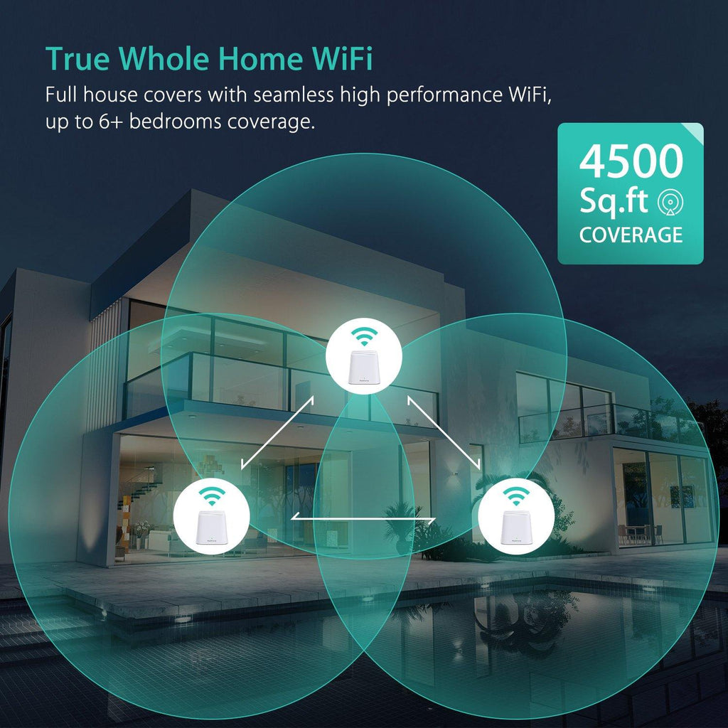 Meshforce M1 Whole Home Mesh WiFi System (3-Pack)