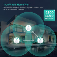 Load image into Gallery viewer, Meshforce M1 Whole Home Mesh WiFi System (3 Pack), Coverage up to 6+ Bedrooms