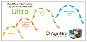 RTI Ag Agrigro Ultra