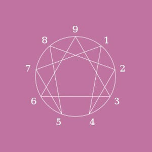 The Enneagram Personality Test