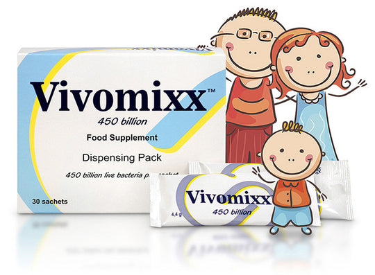 We are now well stocked and open - Vivomixx VLS3 Probiotics