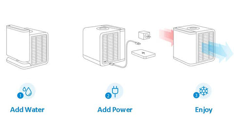 Image of CoolTech USB-Powered Air Cooler