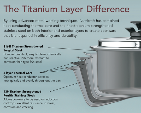 The Nutricraft Titanium Layer Difference