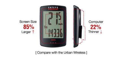 Cateye Padrone Odometer