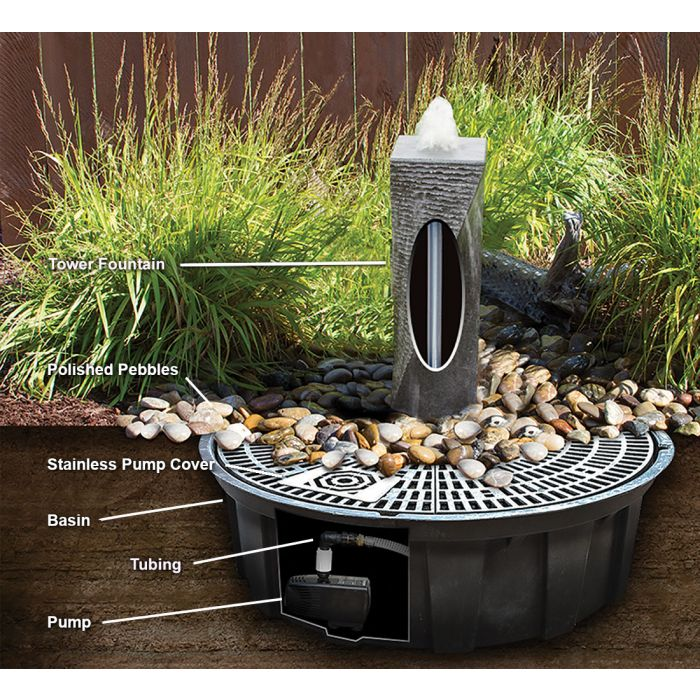 Blue Thumb Triple Circle Fountain ABMGF20K - ProYardSupply