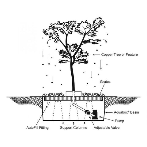 Image of Blue Thumb Weeping Elm Tree- Complete Kit ABCF600K - ProYardSupply