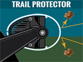 Trail Protector